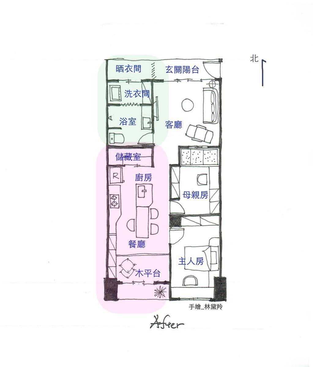 改造後: 紅色區塊代表廚房與起居室連成一氣,綠色區塊則是浴室跟洗衣、曬衣的動線統一了。