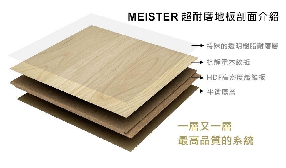 MEISTER 超耐磨地板,從上到下是耐磨層、抗靜電木紋紙、HDF 高密度纖維板、平衡底層。表面耐磨高達 20,500 轉的耐磨層,通過德國、歐盟等多項建材抗壓檢驗,從此不怕刮花具原木質感的溫馨居家。