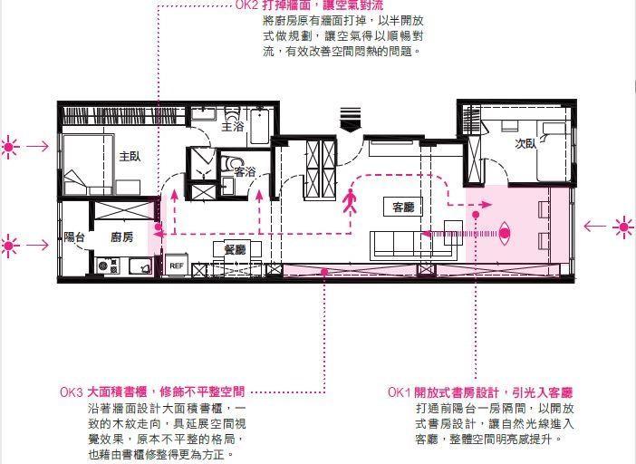 平面圖提供_耀昀創意設計