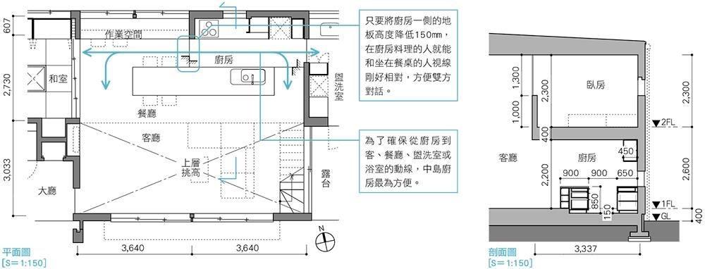 「面向庭院之家」設計:ARCHIPLACE設計事務所 攝影:石井正博
