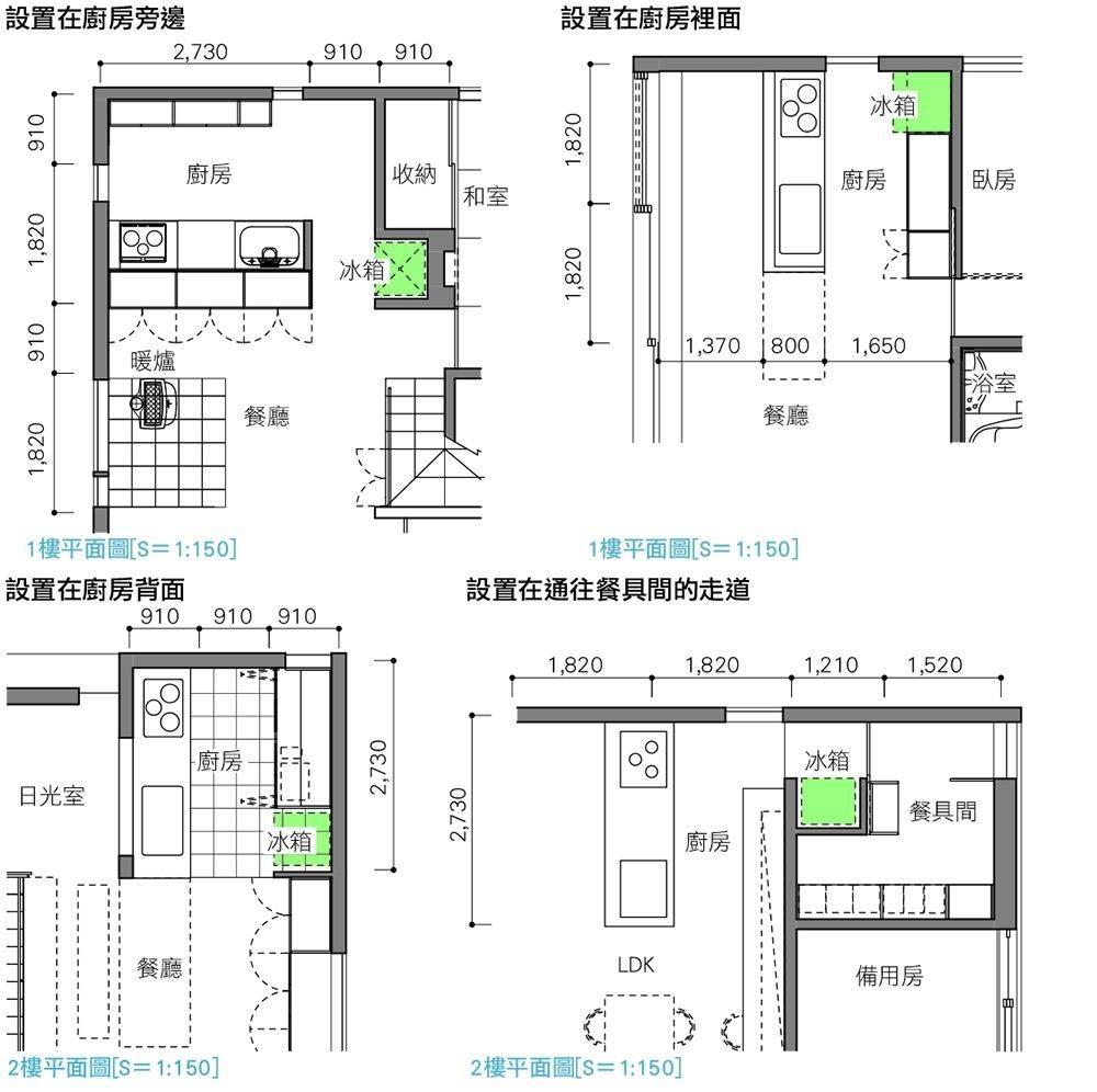 「挑高之家」、「成對之家」、「洄游住家」、「川邊之家」設計:直井建築設計事務所