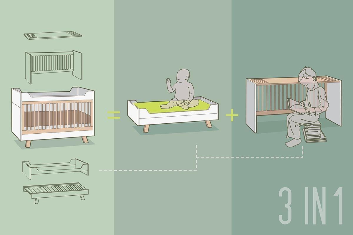 依照圖解步驟,4 YOU 系列幼兒成長家具(嬰兒床)可以進化、分解為單人小床+書桌的組合,使用年限大大拉長。