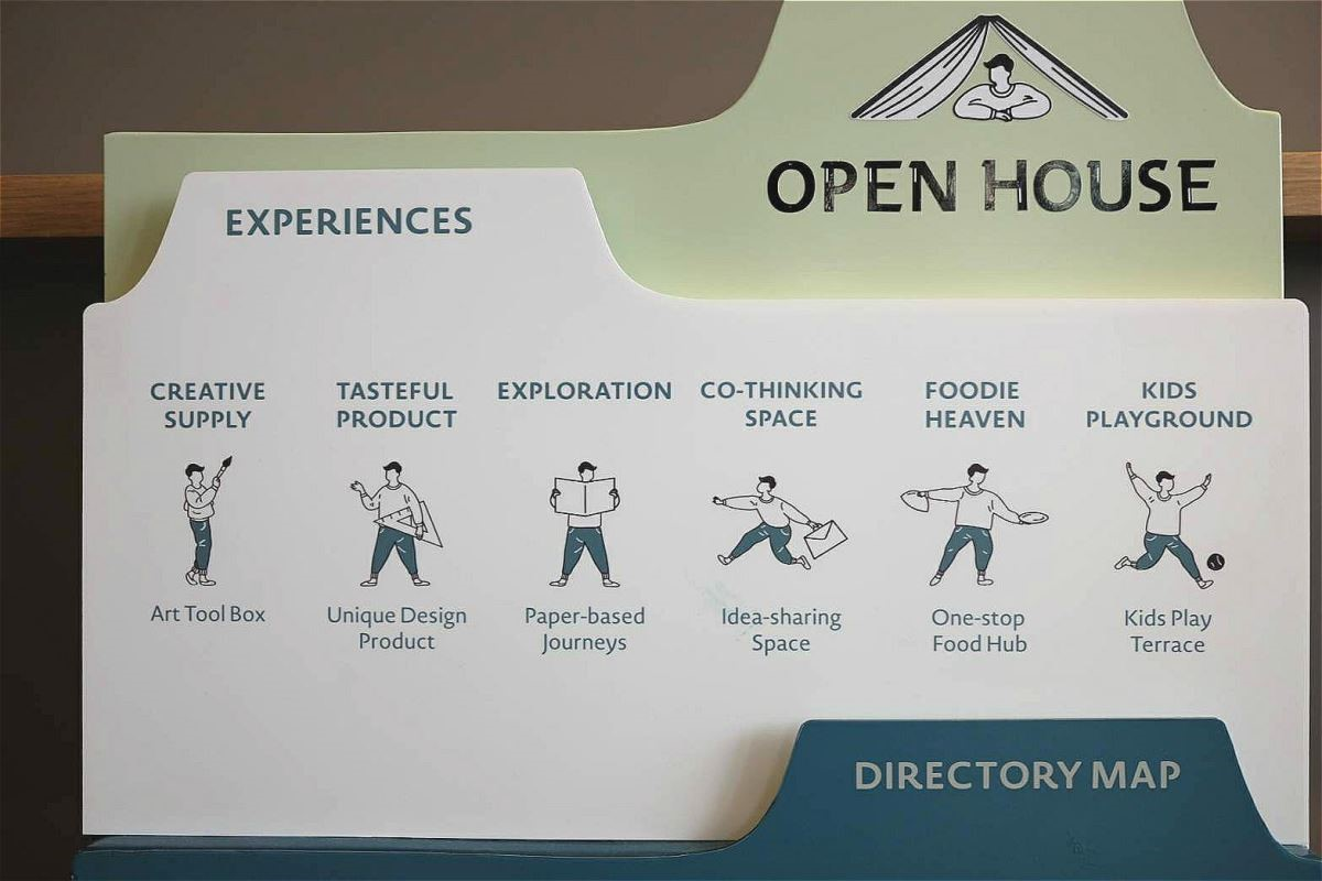 Open House的使用說明書。(攝影:蘇湘芸)