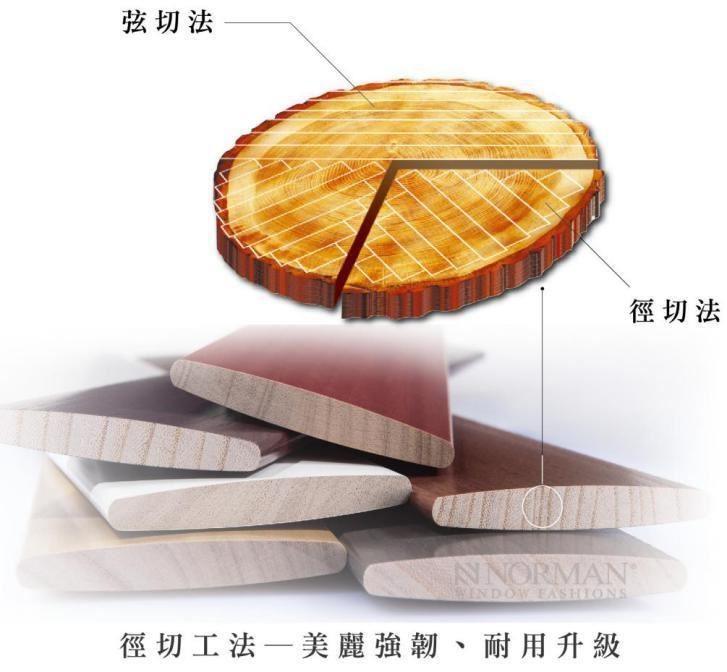 藉由徑切工法強化實木窗簾的使用壽命。